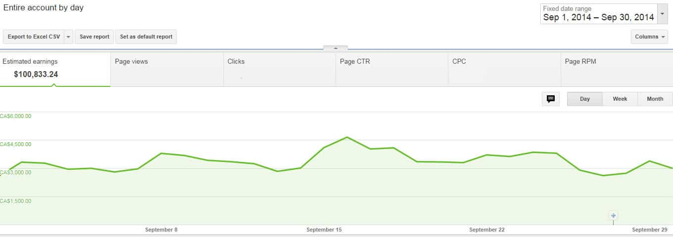 Adsense 100K 30 Day Sept 1 - Sept 30 - 2014