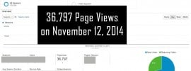 1 Day Page Views 36000