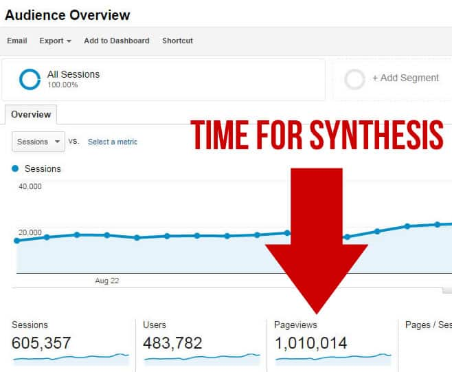 Need Synthesis hosting because of 1 million pages views in one month