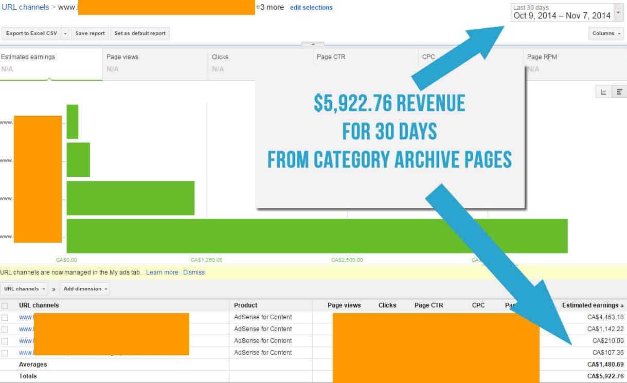 Blog Category Archive Pages Adsense Earnings 30 Days