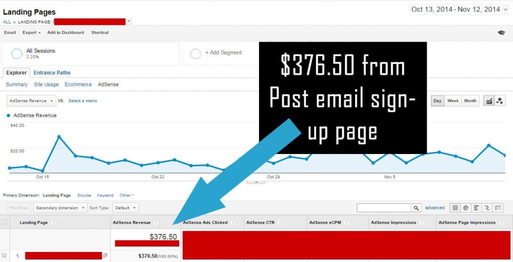 Email Report Landing Page Adsense Earnings 30 Days