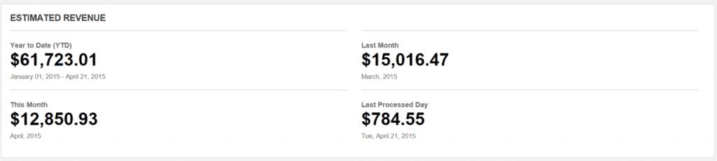 Media.net earnings screenshot April 2015