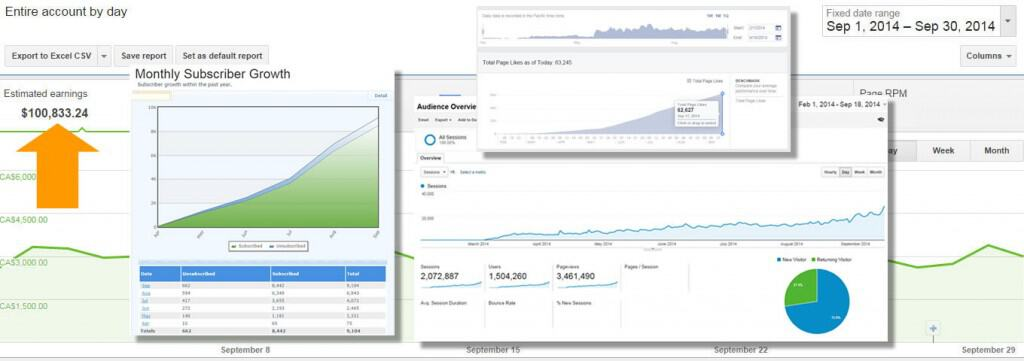 Proof of blog earnings, traffic and Facebook fans