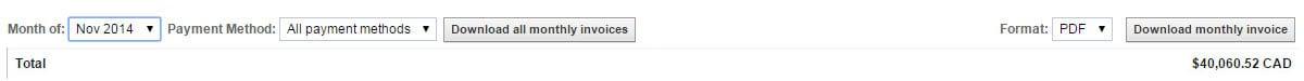 Facebook Ad Expense November 2014