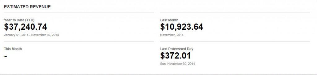 Media.net Revenue November 2014
