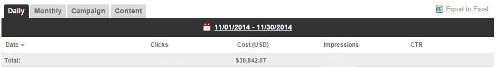 Outbrain advertising expense for November 2014