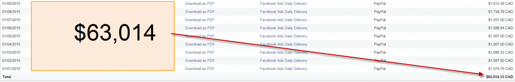 Facebook ad expense January 2014