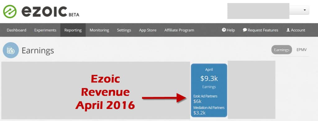Ezoic Revenue April 2016