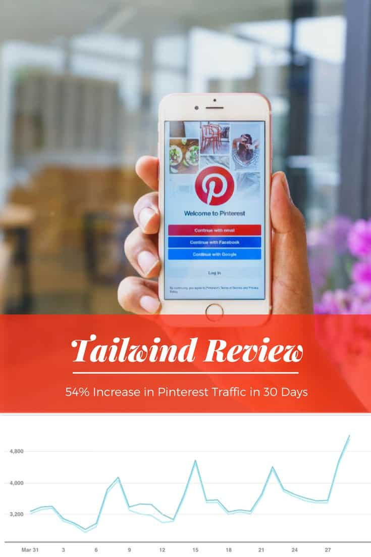 Pinterest traffic growth chart a result of using Tailwind