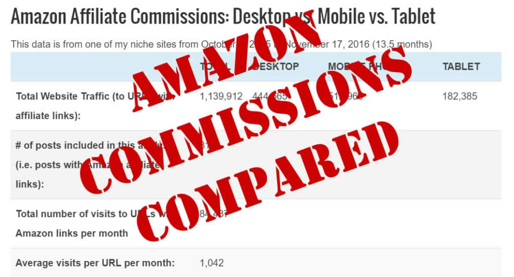 amazon-affiliate-commission-chart-comparing-desktop-mobile-and-tablet-revenue