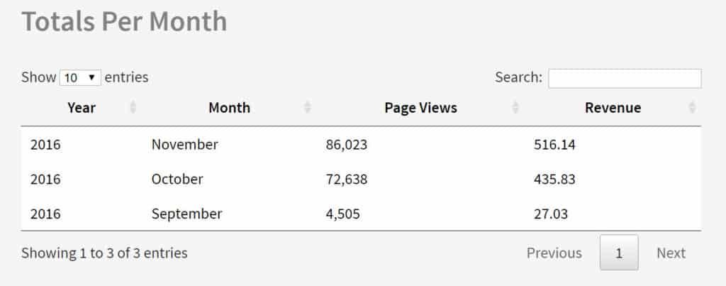 revenue-screenshot-of-facebook-revenue-1