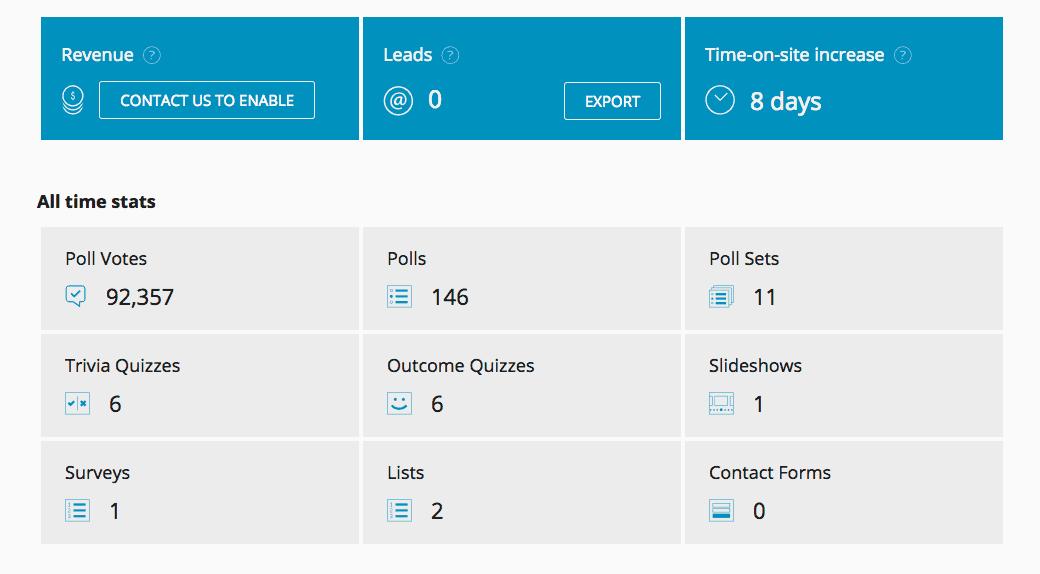 Opnionstage account summary screenshot