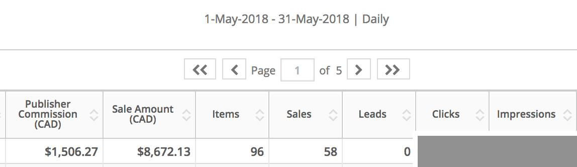 CJ.com affiliate commission revenue May 2018