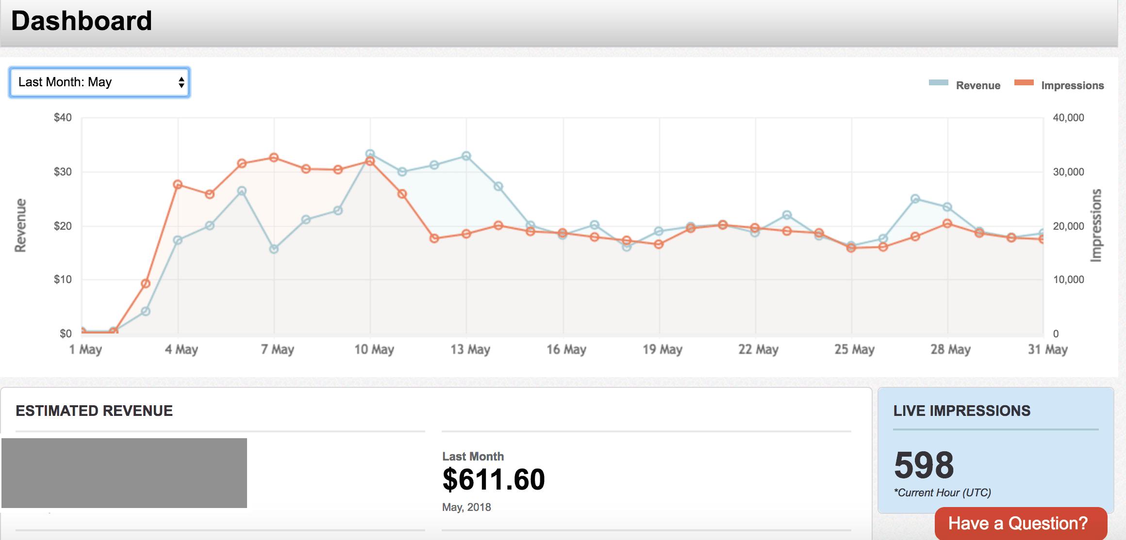 Media.net ad revenue May 2018
