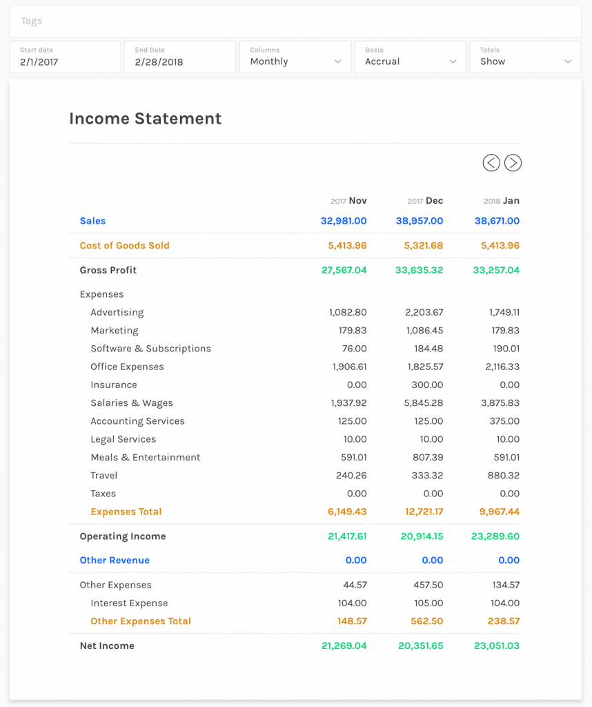 Income Statement example from Zipbooks Bookkeeping Software.