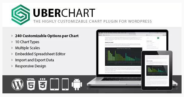 UberChart plugin