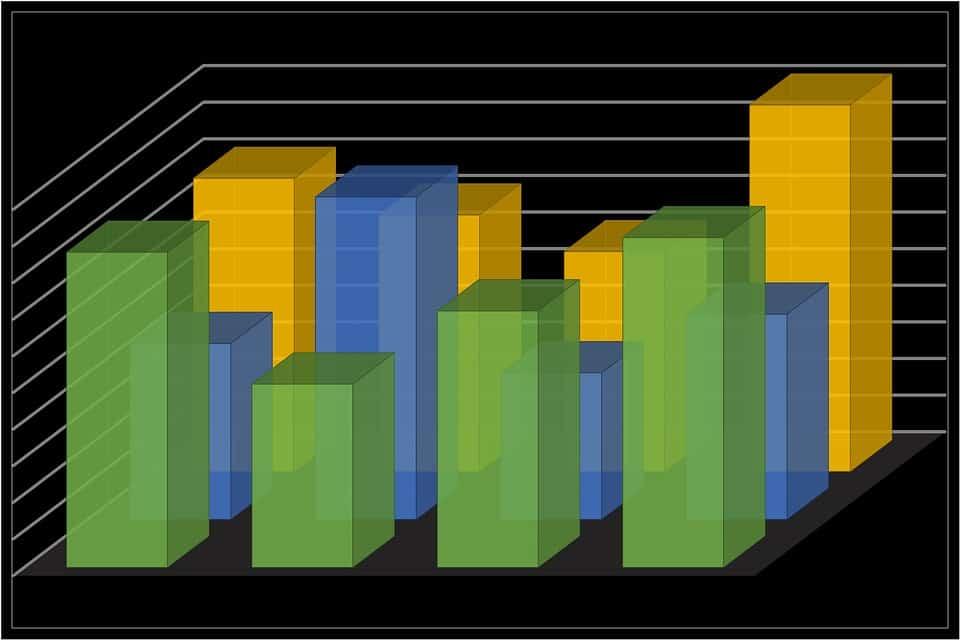 Infographic Chart Bar