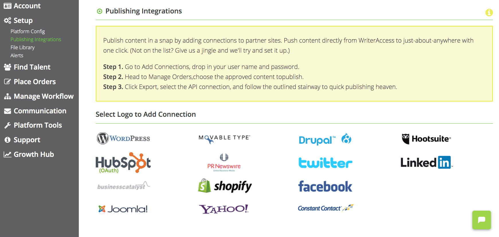 WriterAccess publishing integrations