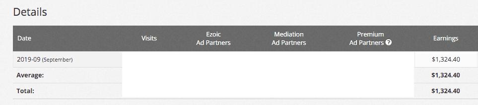 Ezoic ad revenue September 2019