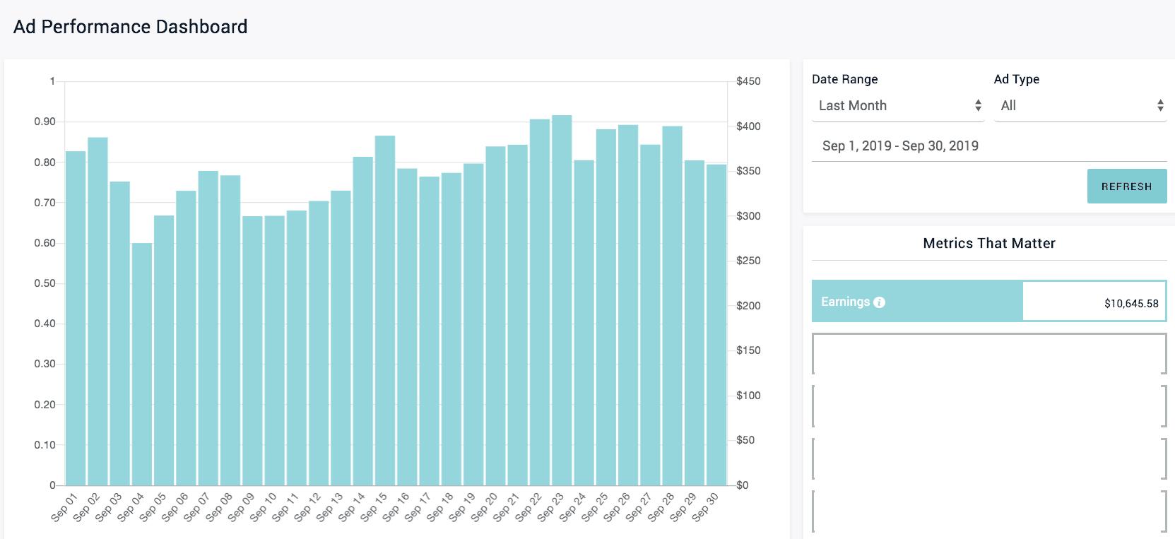 Monumetric ad revenue September 2019
