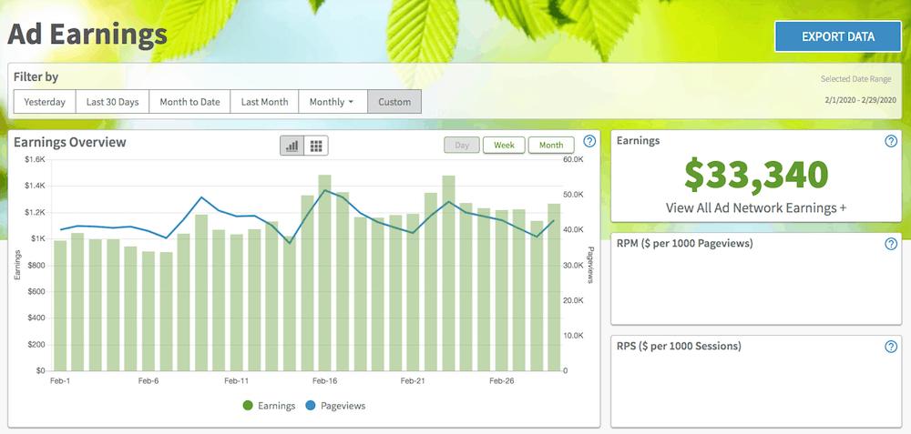 Adthrive revenue screenshot February 2020