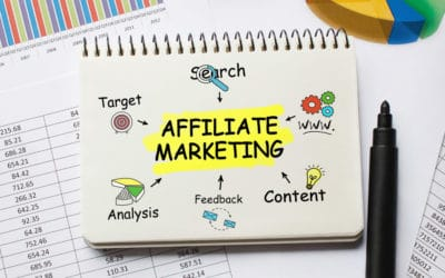 Affiliate Marketing Poster
