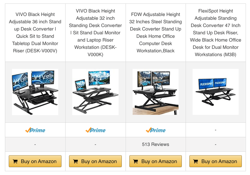 AAWP Amazon product comparison table