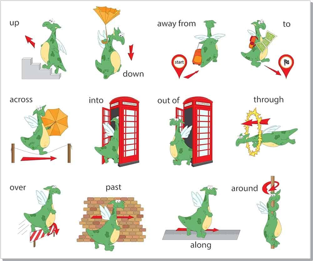 Preposition of direction illustrated by a dragon ventor.