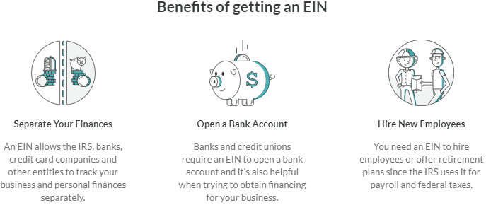 Screenshot of ZenBusiness EIN service.