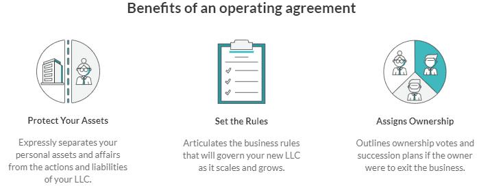 Screenshot of ZenBusiness operating agreement benefits.