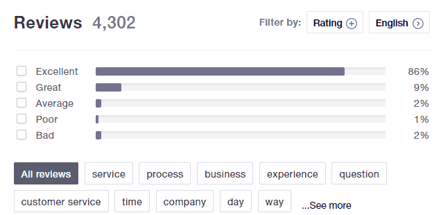 ZenBusiness customer reviews