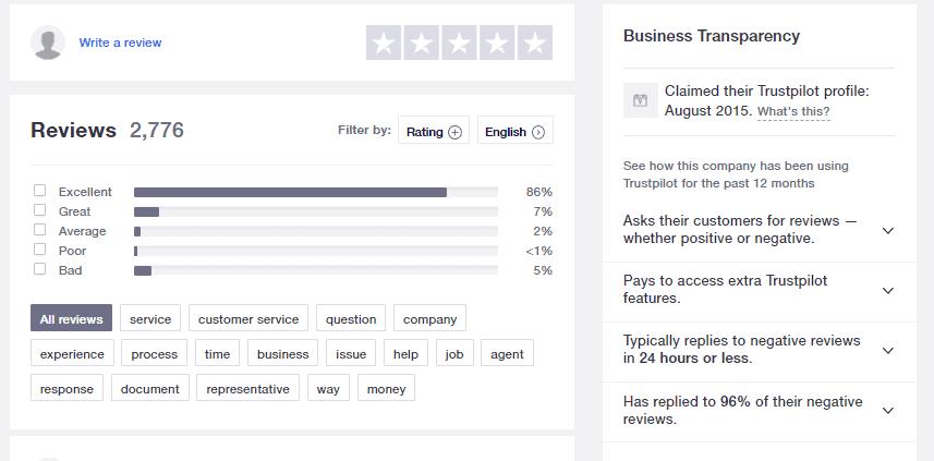 Customer feedback.