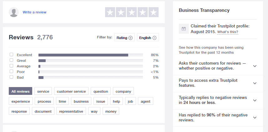 Other Reviews