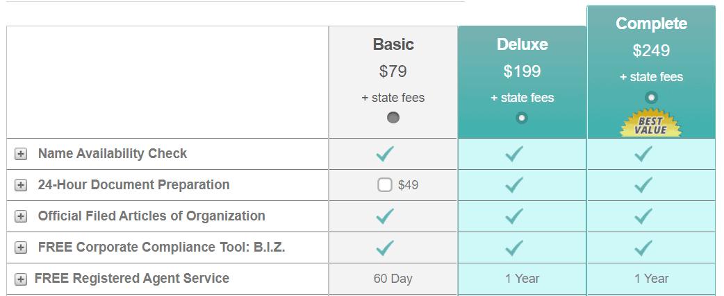Corpnet Offers