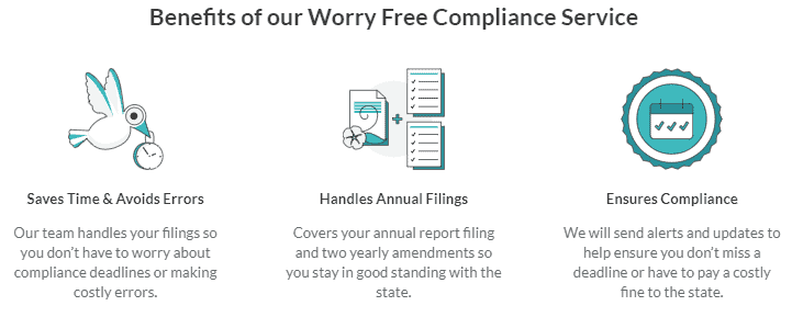 ZenBusiness Worry-Free Compliance