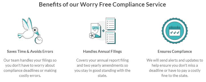 ZenBusiness Worry Free Compliance Benefits.