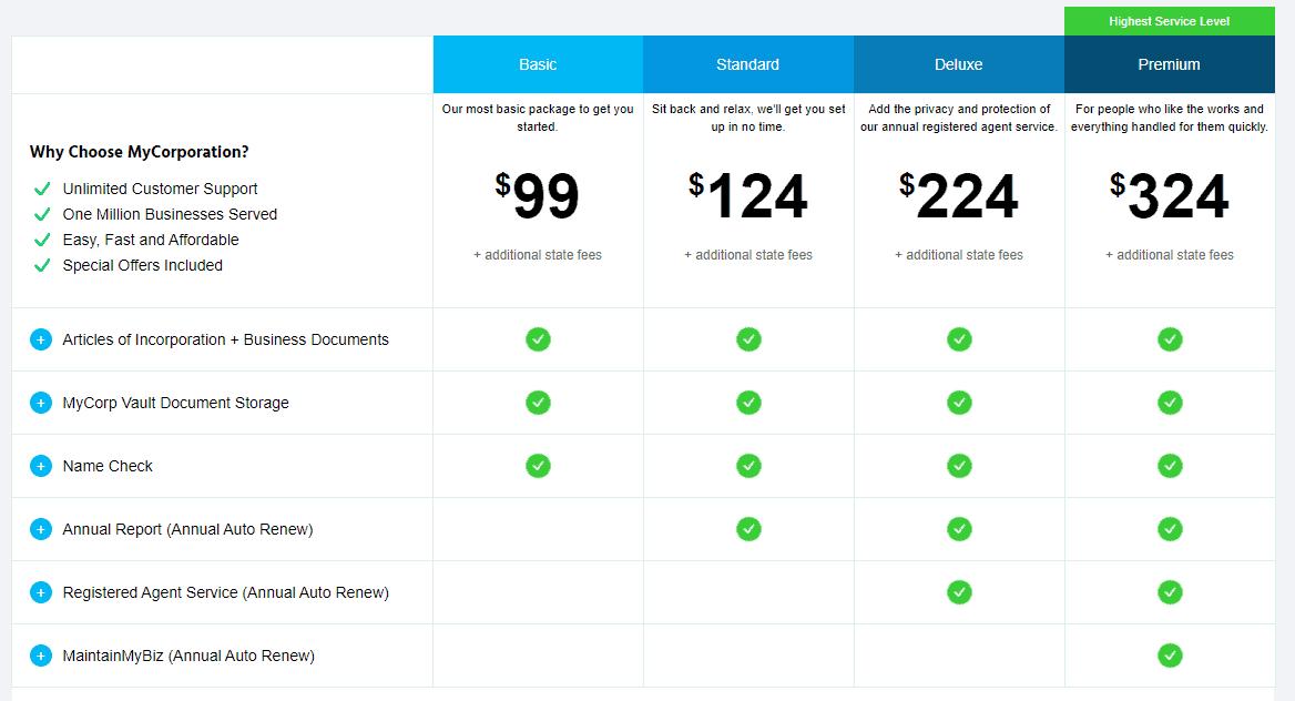 Corpnet Packages