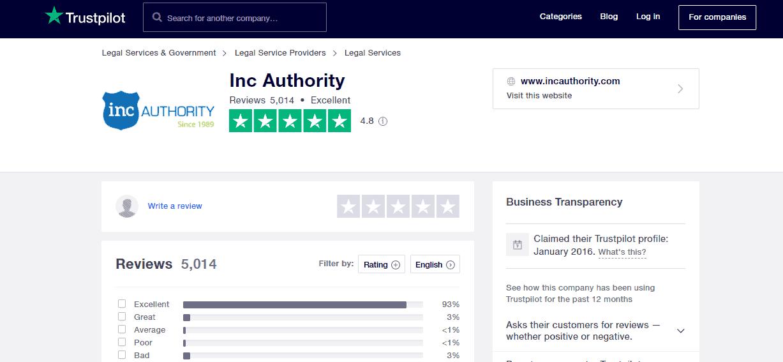 Inc Authority TrustPilot