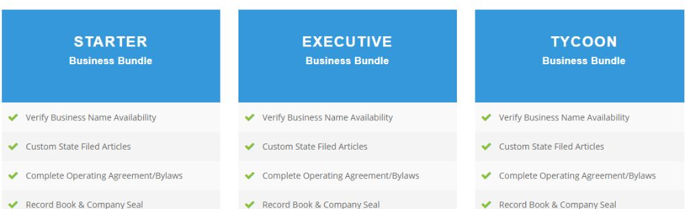 Inc Authority formation packages.