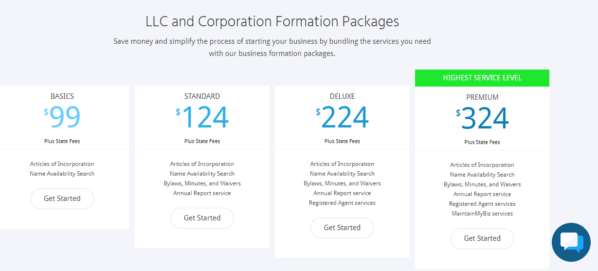 MyCorporation LLC Formation Packages.