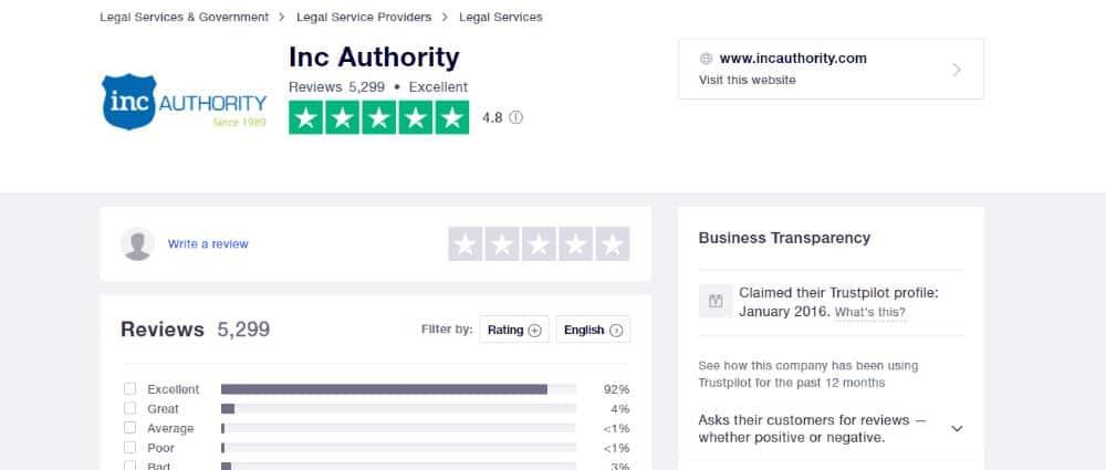 Inc Authority Rating on TrustPilot.