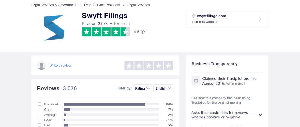 Swyft Filings Rating on TrustPilot.