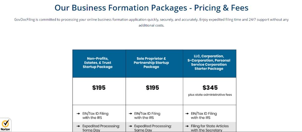 GovDocFiling Business Formation Packages.