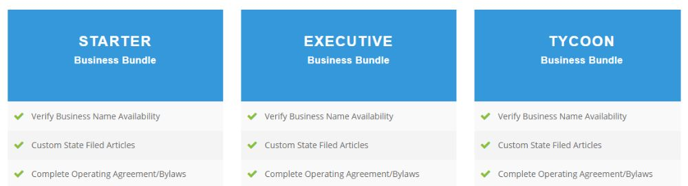 Inc Authority Business Formation Packages.