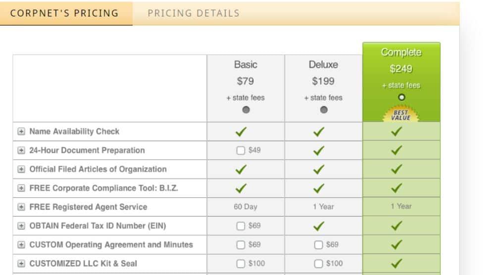 CorpNet Pricing Details