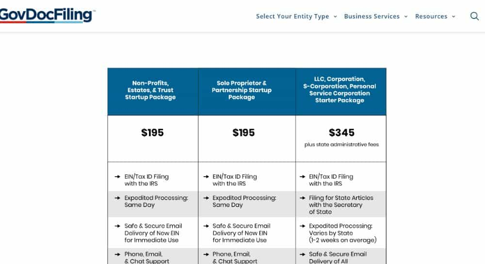 GovDocFiling Pricing