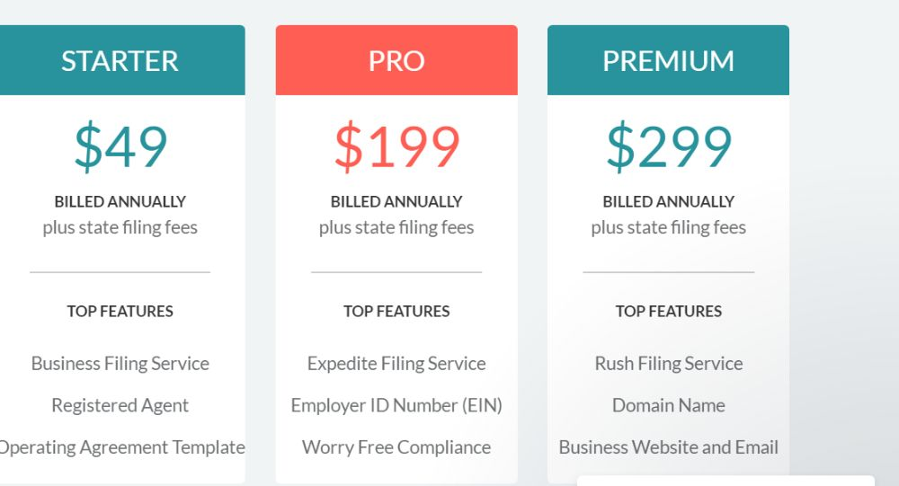 ZenBusiness Formation Packages.