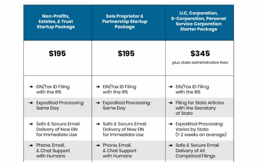 GovDocFiling Pricing.