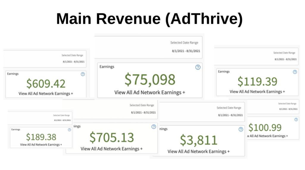 AdThrive revenue screenshots August 2021